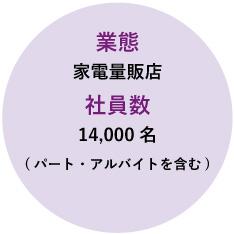 業態:家電量販店 社員数:14,000名(パート・アルバイトを含む)
